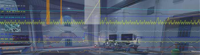 informacoes-de-rede-overwatch-grafico-completo